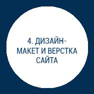 Дизайн-макет и верстка сайта
